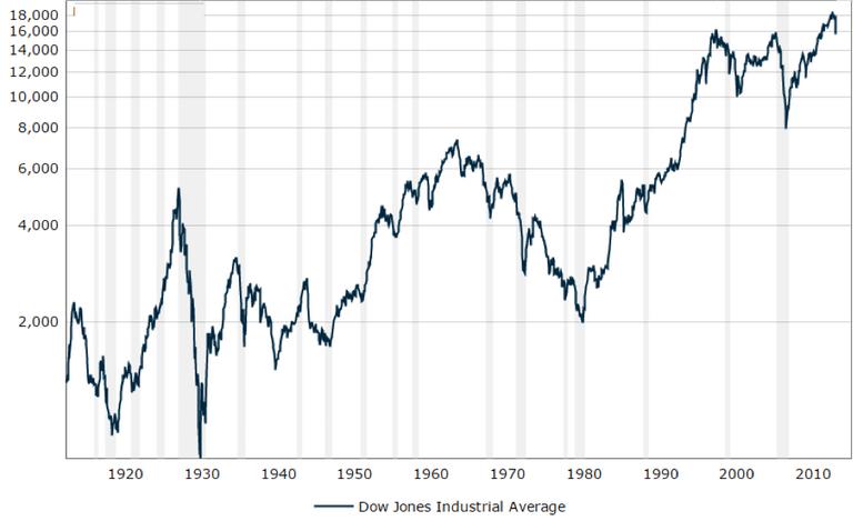 Wall Street upside down
