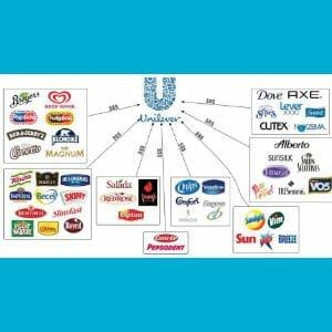 Fine della pandemia in vista? Unilever va forte con i detergenti e gelati