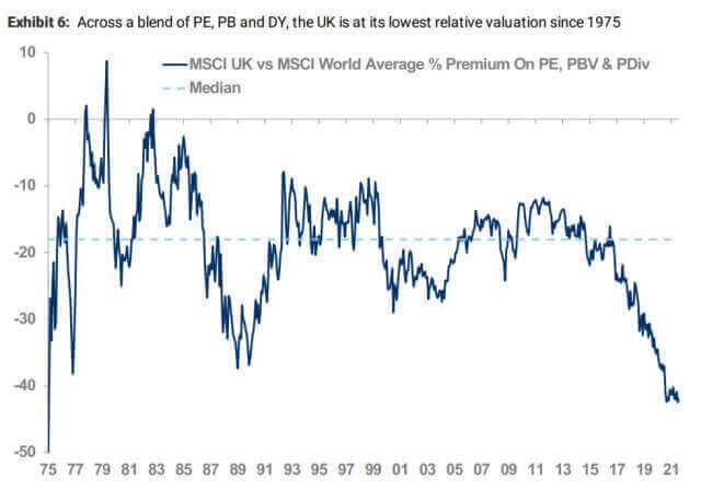 Mercati: andamento dei prezzi della Borsa inglese