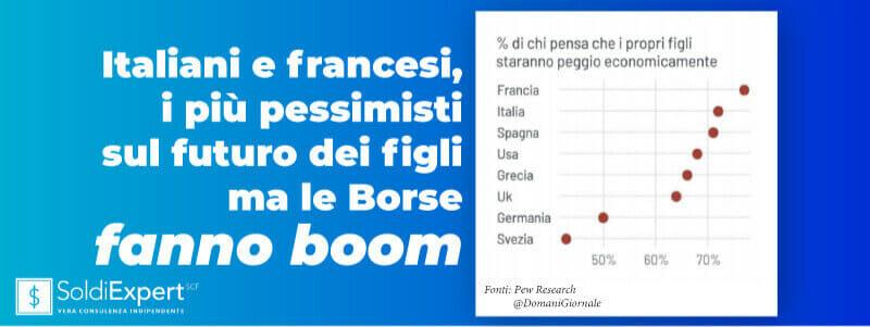 Italiani e francesi, i più pessimisti sul futuro dei figli ma le Borse fanno boom